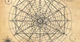 ЕКСЛУЗИВНО: Пронађена Теслина карта множења! 12