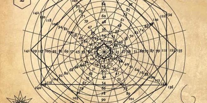 ЕКСЛУЗИВНО: Пронађена Теслина карта множења!