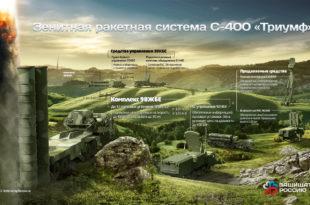 СТОЛТЕНБЕРГ: Русија поставља модерне ПВО системе од Северног мора до Сирије