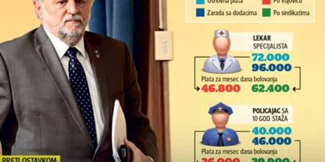 Нови предлог закона ММФ-а сервиран преко Александра Вучића: Драстично смањивање плата за време боловања и одмора
