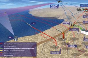 """Русија ракетним системима """"Бастион"""" за НАТО затворила Црно и Баренцово море"""