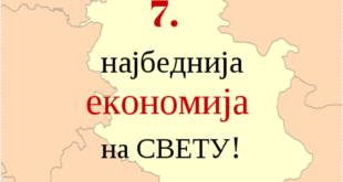 ЕБРД: Економија Србије далеко заостаје испод стандарда ЕУ