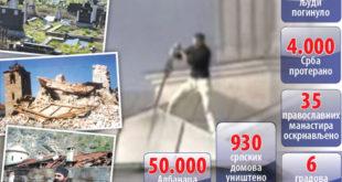 Потресна исповест Српкиње која је погром на Косову: Спалили су ми мужа, а убице су још на слободи! 1