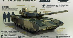 """Шта све може нови руски тенк """"Т-14 Армата"""" (видео) 7"""