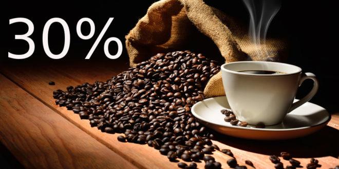 Цене кафе у Србији експлодирале