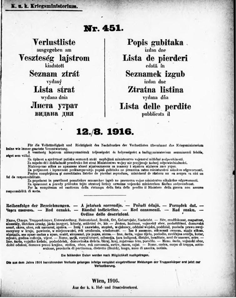ШОКАНТНА ДОКУМЕНТА! Вучићеви преци ратовали против Србије, Јово Вучић из Бугојна погинуо за Аустроугаре 1916! (фото)