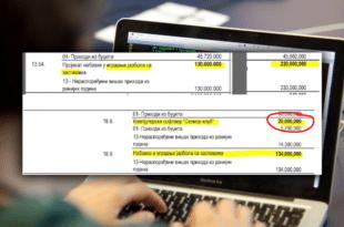 Из буџета намењено 20 МИЛИОНА за један компјутерски програм!?