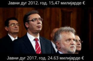 """Једина ствар који си ти економски убицо """"зацементирао"""" је дужничко ропство Србије!"""