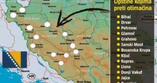 Бакир отима 800.000 хектара српске земље!