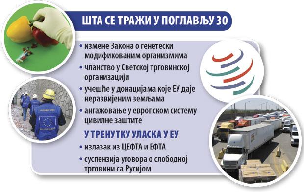 ЕУ: Србија мора да уведе ГМО и суспендује Споразум о трговини са Русијом 2