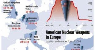 Москва позива САД да повуку нуклеарно наоружање са територије Европе 11