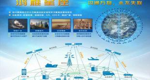 """Кина """"обмотава"""" целу планету мрежом од 300 телекомуникационих сателита 10"""