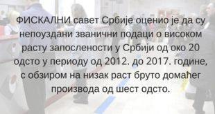 Фискални савет Србије оспорио тачност података о високом расту запослености од 2012. до 2017. 12