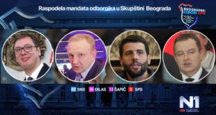 Драган Милашиновић: Шта су нам показали београдски избори? 5