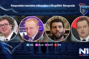 Драган Милашиновић: Шта су нам показали београдски избори?
