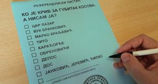 """ВЕЛЕИЗДАЈНИК расписује референдум: """"Ко је крив за губитак Косова, а нисам ја""""?"""