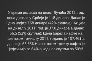 Цена нафте на светском тржишту нижа за 64%, а у Србији цена горива порасла за 50%!