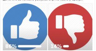 Огромна већина Србије и то 86% је за поновно увођење смртне казне! 3
