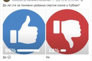 Огромна већина Србије и то 86% је за поновно увођење смртне казне!