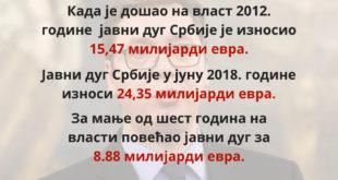 Јавни дуг Србије се смањује, а и даље дугујемо исто новца?! 3