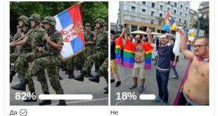 Анкета: Огромна већина од 82% народа у Србији за поновно увођење војног рока 1