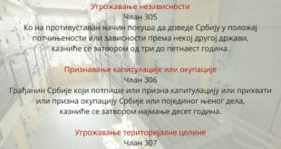 Слинави, да ли је кривично дело рушење Уставног поретка и територијалног интегритета Републике Србије? 11