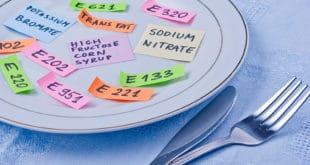 Лекови за потенцију и додаци исхрани пуни недозвољених супстанци 10