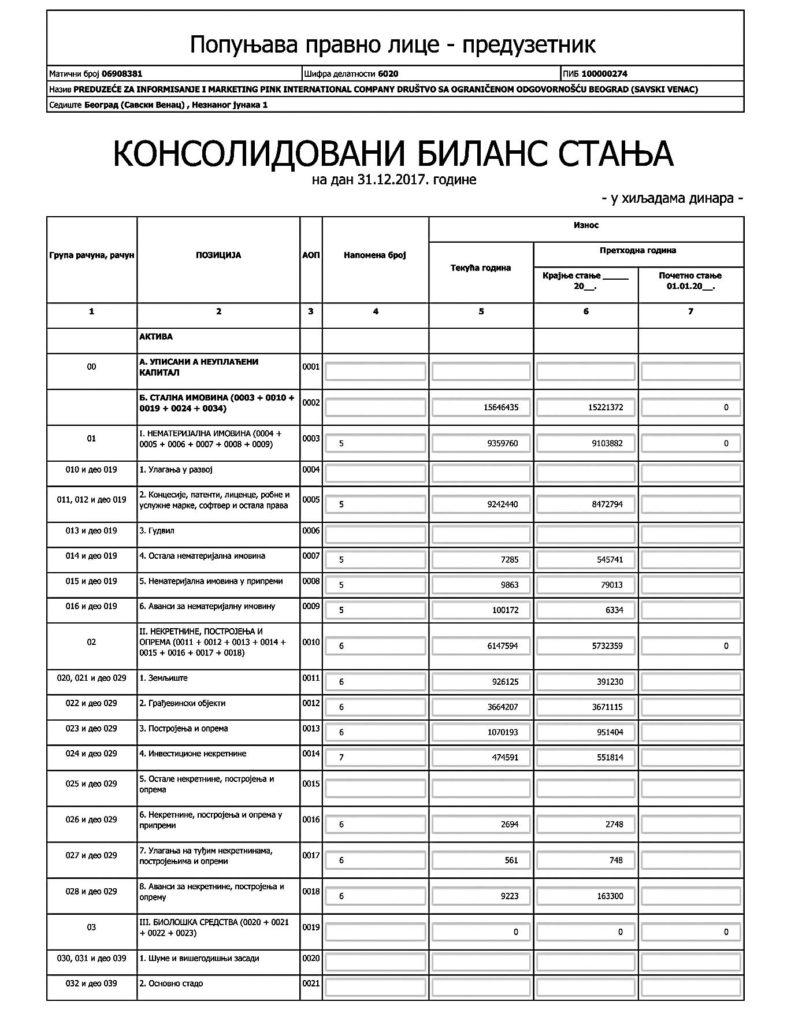 Како послује Пинк Жељка Митровића: Послушан, јер је дужан 100 милиона евра 2