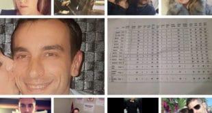 Процурео списак СНС ботова из Петровца – плате до 90.000 динара (фото) 10
