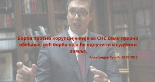Србија прва у Европи…по индексу корупције 6