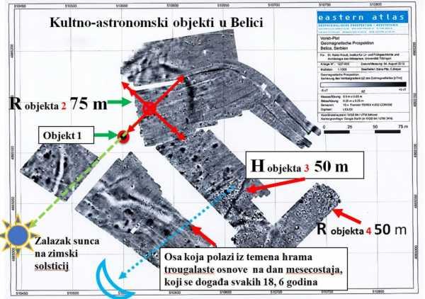 Сензационално откриће проф. др Милорада Стојића: Материјални докази календара старог 8.000 година! 5