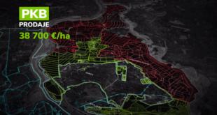Kако је држава продала земљиште ПKБ испод сваке цене (видео) 10
