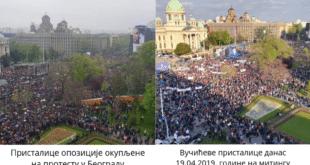 ПРСКО! Вучић и поред претњи и гомиле аутобуса окупио мање људи од опозиције! (фото)