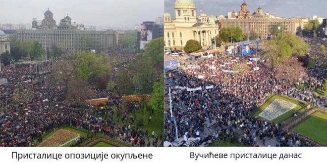 ПРСКО! Вучић и поред претњи и гомиле аутобуса окупио мање људи од опозиције! (фото) 1