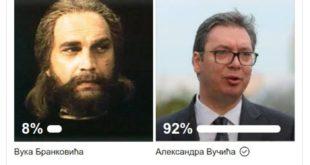 АНКЕТА: Александар Вучић је нови синоним за издају код Срба! 9