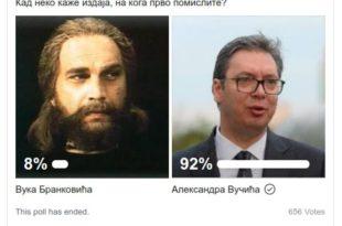 АНКЕТА: Александар Вучић је нови синоним за издају код Срба!
