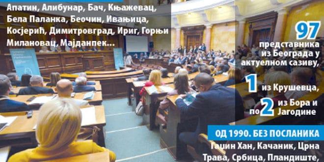 Србија: Без посланика чак 104 општине 1