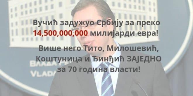ЗАУСТАВИТЕ ЛУДАКА! Јавни дуг ускоро прелази преко 30 милијарди евра! 1
