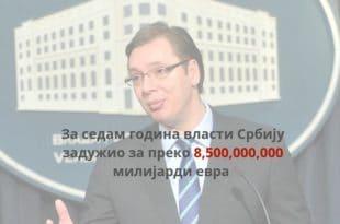 Јавни дуг за месец дана порастао 300 милиона евра и данас износи преко 24 милијарде евра! 5