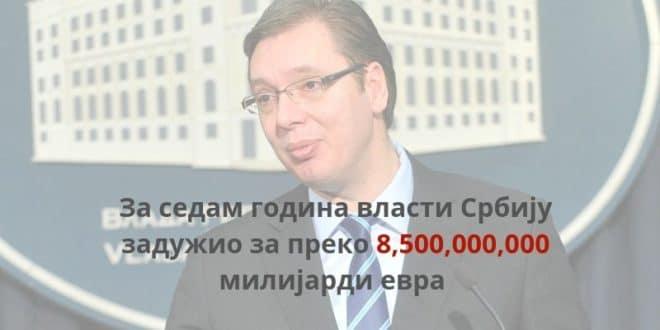 Јавни дуг за месец дана порастао 300 милиона евра и данас износи преко 24 милијарде евра! 1