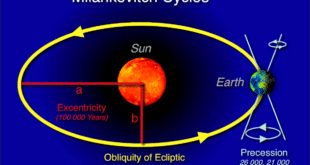 Вилијам Енгдал: Ко подстиче климатску хистерију? Ево шта каже траг новца 2