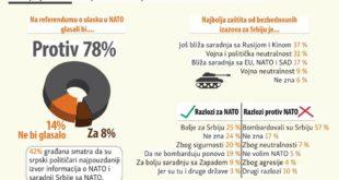 НАТО окупација или колонизација?!