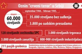 Леон Којен: Истина о дуго скриваним злочинима комуниста у Србији