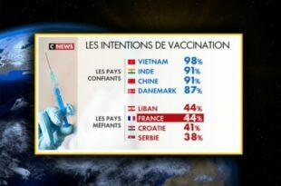 Француски медији: Србија прва у свету по броју људи који ће одбити вакцину против Kороне!