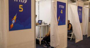 Израел у чуду!? 17% више тешко оболелих код популације која је примила прву вакцину