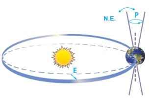 Ледено доба протутњало Земљом: Отоплило је тек у 19. веку, може ли да се понови