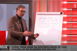 Немања Шаровић: Банатски двор, цена гаса и Вучићеве ТВ лажи